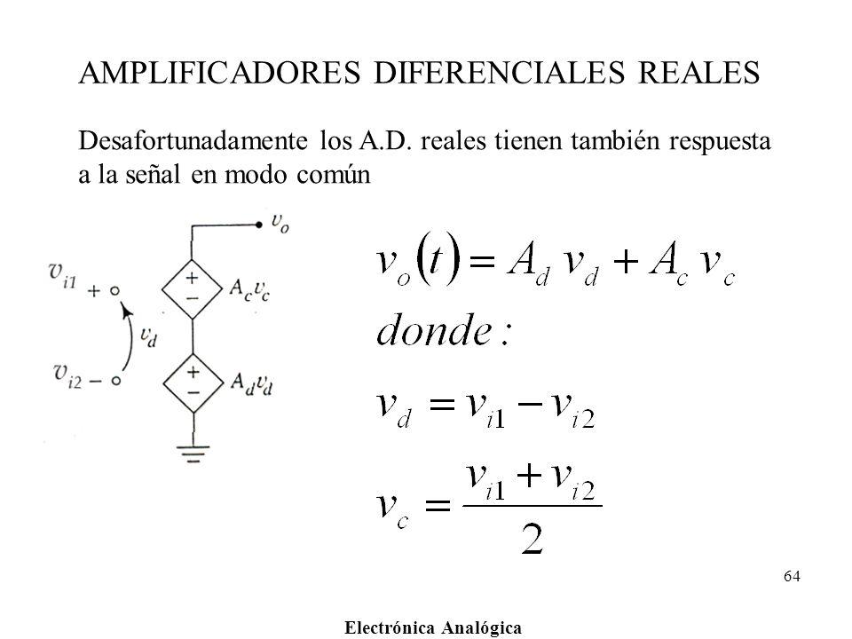Electrónica Analógica 64 AMPLIFICADORES DIFERENCIALES REALES Desafortunadamente los A.D. reales tienen también respuesta a la señal en modo común