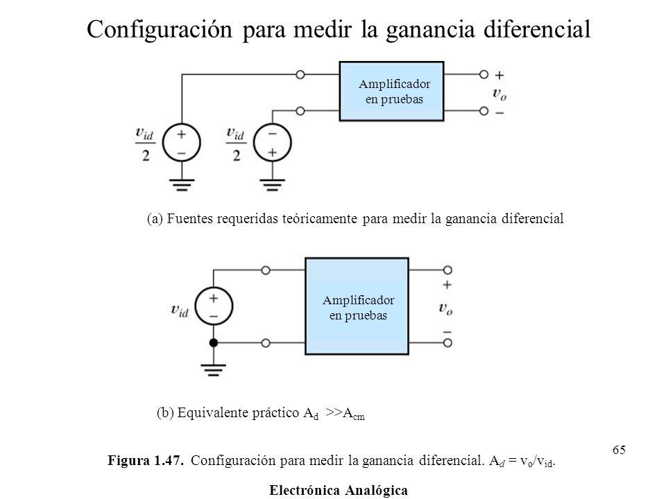 Electrónica Analógica 65 Figura 1.47. Configuración para medir la ganancia diferencial. A d = v o /v id. (a) Fuentes requeridas teóricamente para medi