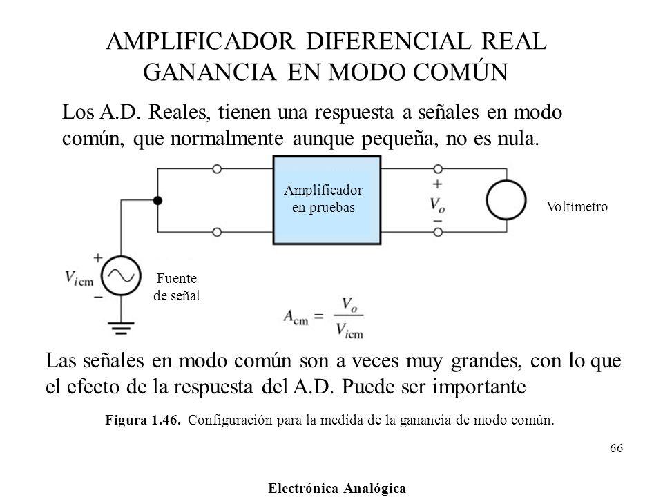 Electrónica Analógica 66 Figura 1.46. Configuración para la medida de la ganancia de modo común. Voltímetro Fuente de señal Amplificador en pruebas AM