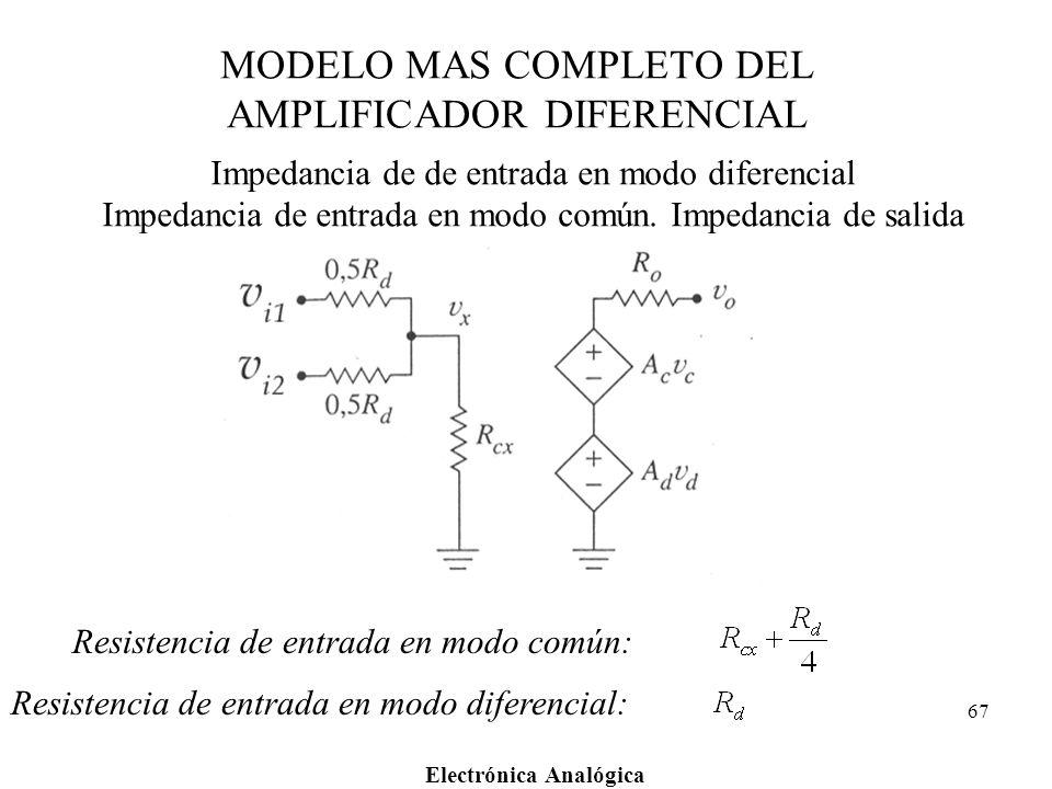Electrónica Analógica 67 MODELO MAS COMPLETO DEL AMPLIFICADOR DIFERENCIAL Impedancia de de entrada en modo diferencial Impedancia de entrada en modo c
