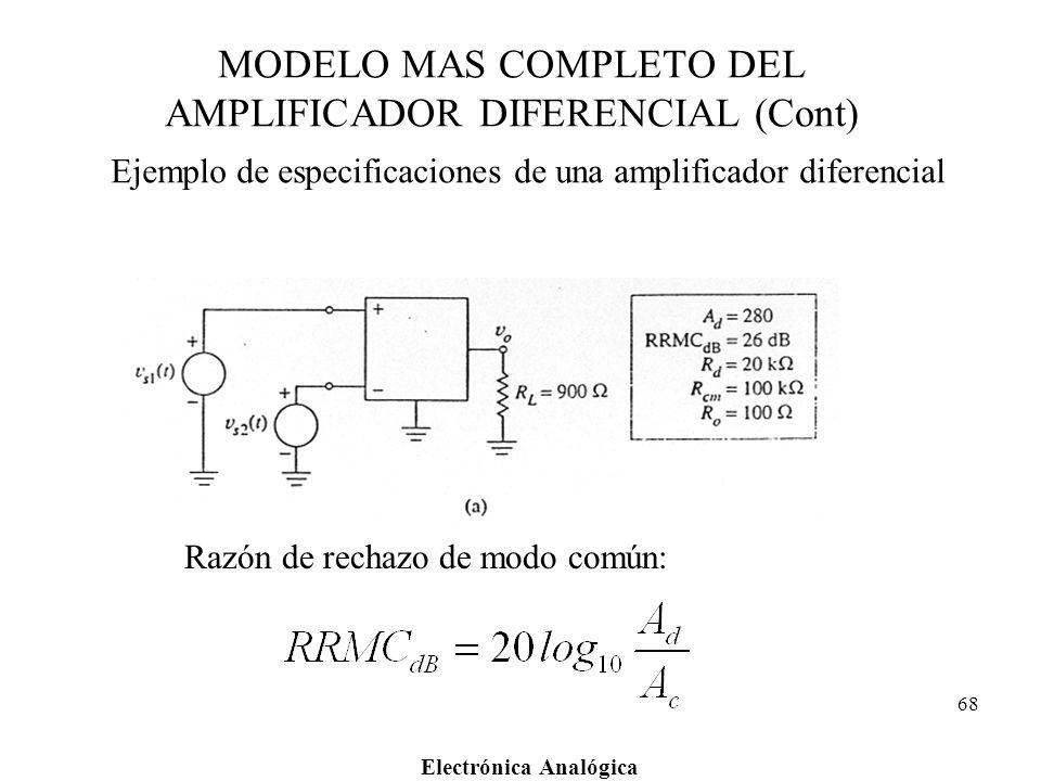 Electrónica Analógica 68 MODELO MAS COMPLETO DEL AMPLIFICADOR DIFERENCIAL (Cont) Ejemplo de especificaciones de una amplificador diferencial Razón de
