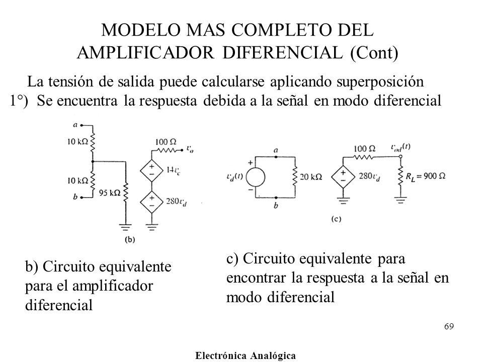 Electrónica Analógica 69 MODELO MAS COMPLETO DEL AMPLIFICADOR DIFERENCIAL (Cont) La tensión de salida puede calcularse aplicando superposición 1°) Se