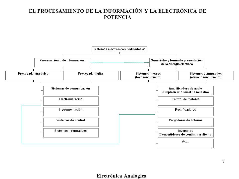 Electrónica Analógica 58 SEÑAL DE ENTRADA EN MODO COMÚN Y SEÑAL DE ENTRADA EN MODO DIFERENCIAL (CONT)