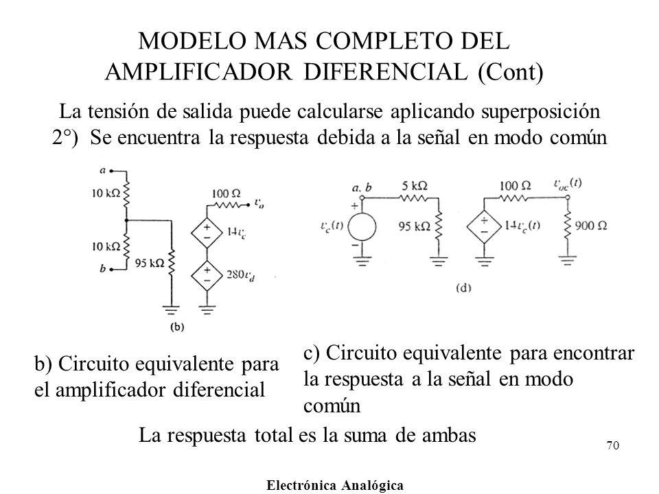 Electrónica Analógica 70 MODELO MAS COMPLETO DEL AMPLIFICADOR DIFERENCIAL (Cont) La tensión de salida puede calcularse aplicando superposición 2°) Se
