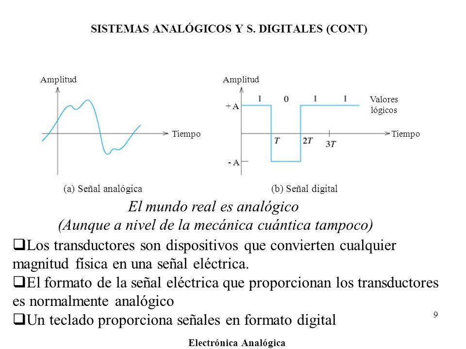 Electrónica Analógica 9 Amplitud Valores lógicos Tiempo (a) Señal analógica(b) Señal digital - A + A SISTEMAS ANALÓGICOS Y S. DIGITALES (CONT) El mund