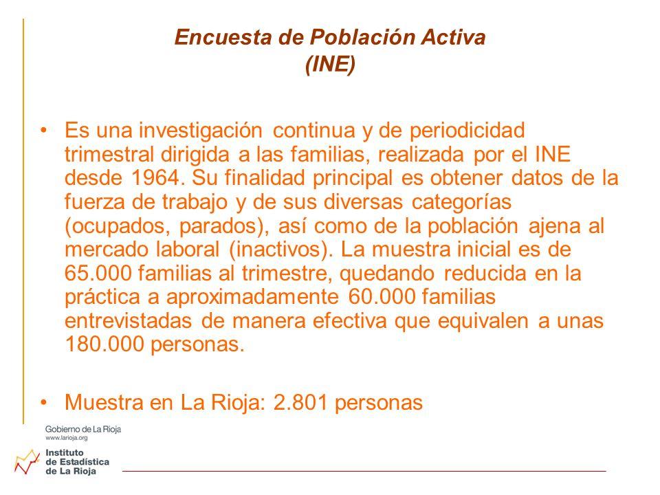 Encuesta de Población Activa (INE) Es una investigación continua y de periodicidad trimestral dirigida a las familias, realizada por el INE desde 1964
