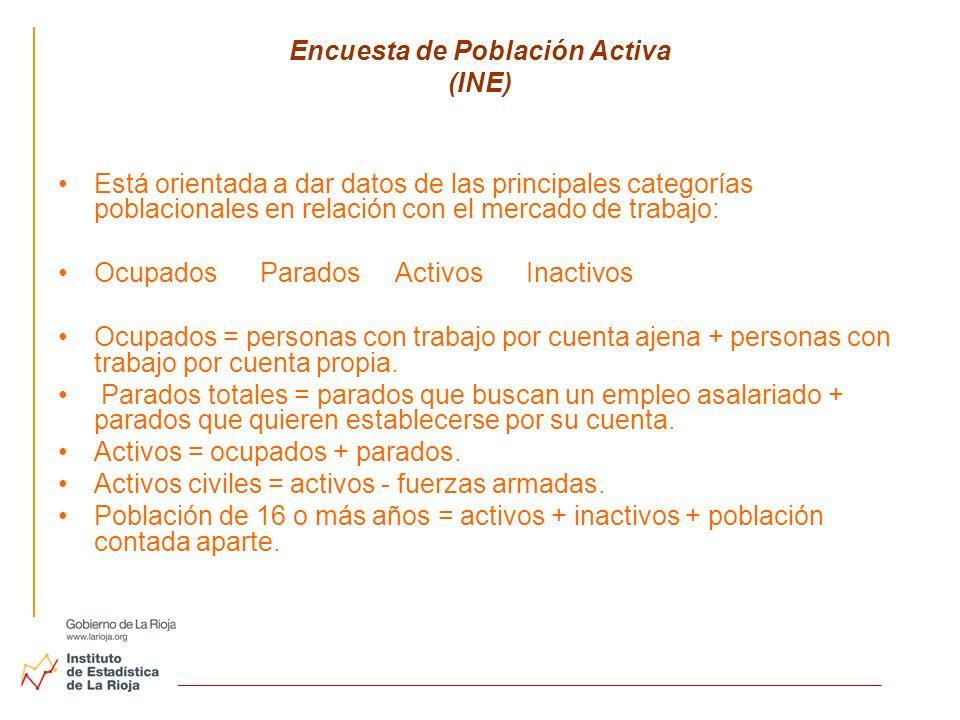 Encuesta de Población Activa (INE) Está orientada a dar datos de las principales categorías poblacionales en relación con el mercado de trabajo: Ocupa