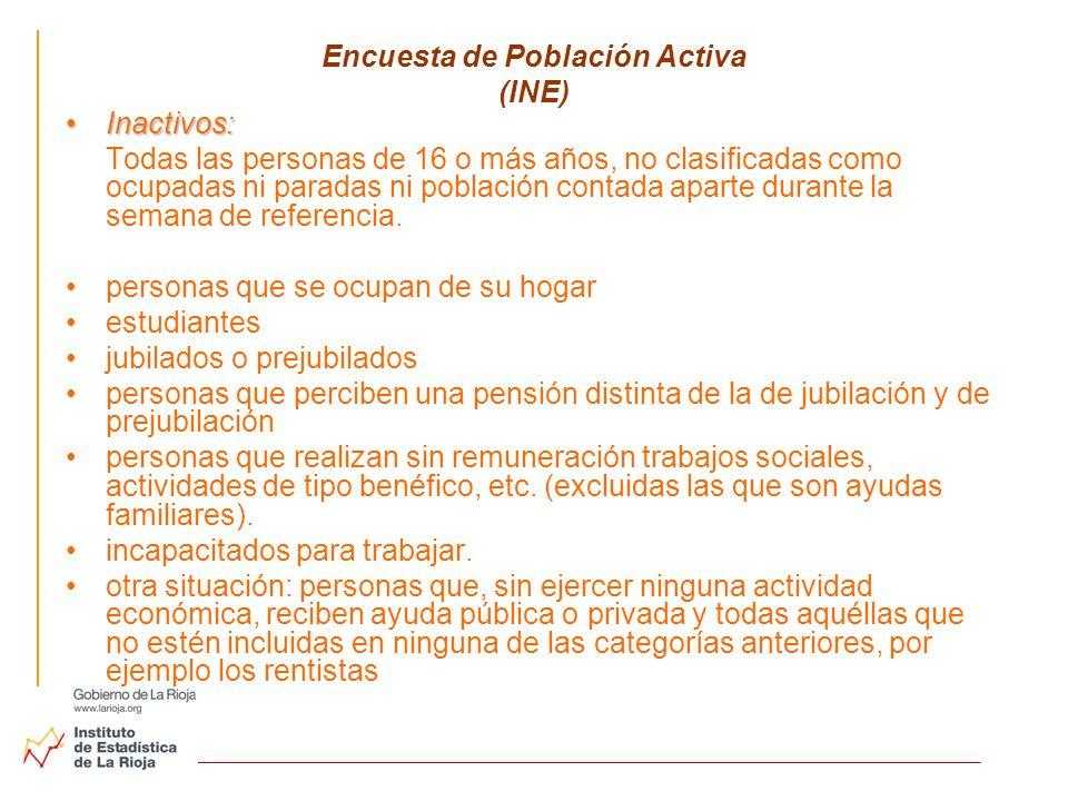 Encuesta de Población Activa (INE) Inactivos:Inactivos: Todas las personas de 16 o más años, no clasificadas como ocupadas ni paradas ni población con