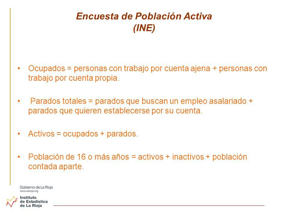 Encuesta de Población Activa (INE) Ocupados = personas con trabajo por cuenta ajena + personas con trabajo por cuenta propia. Parados totales = parado