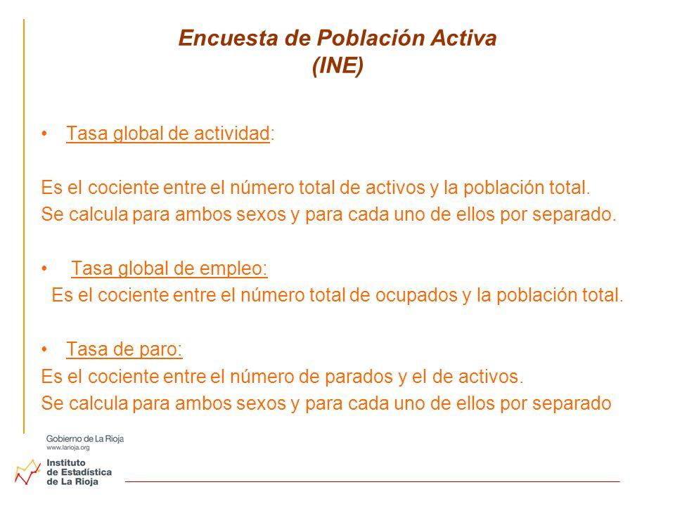 Encuesta de Población Activa (INE) Tasa global de actividad: Es el cociente entre el número total de activos y la población total. Se calcula para amb