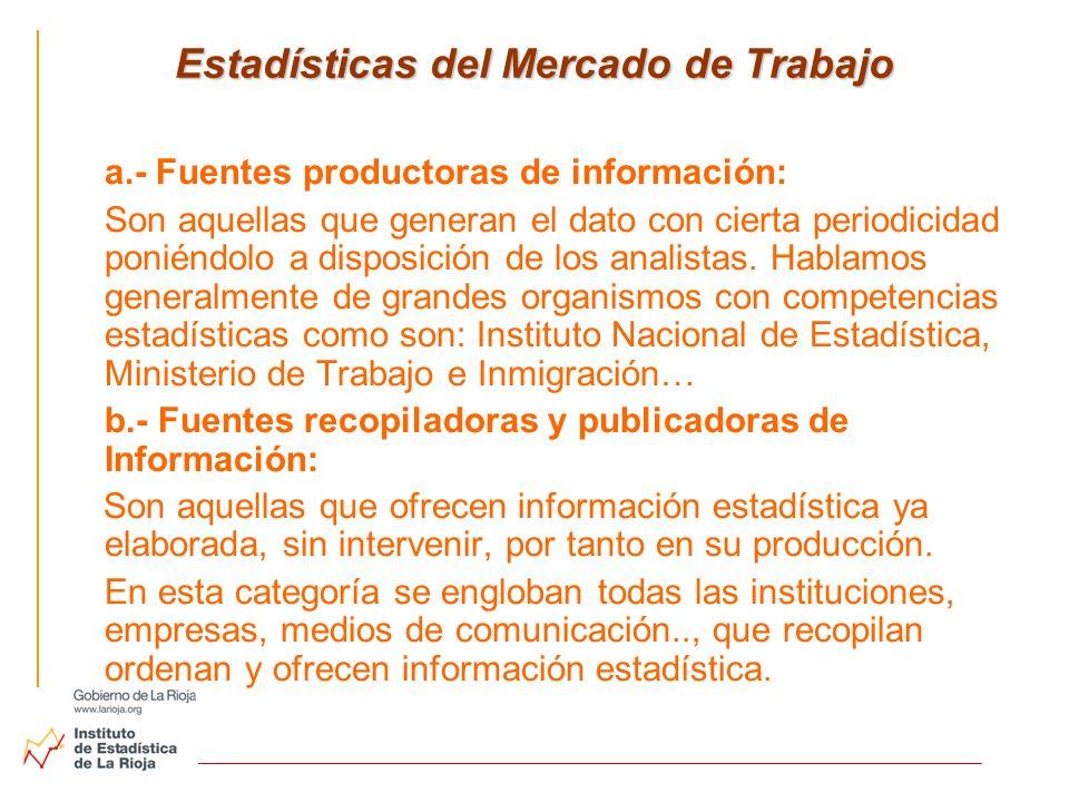 Estadísticas del Mercado de Trabajo a.- Fuentes productoras de información: Son aquellas que generan el dato con cierta periodicidad poniéndolo a disp