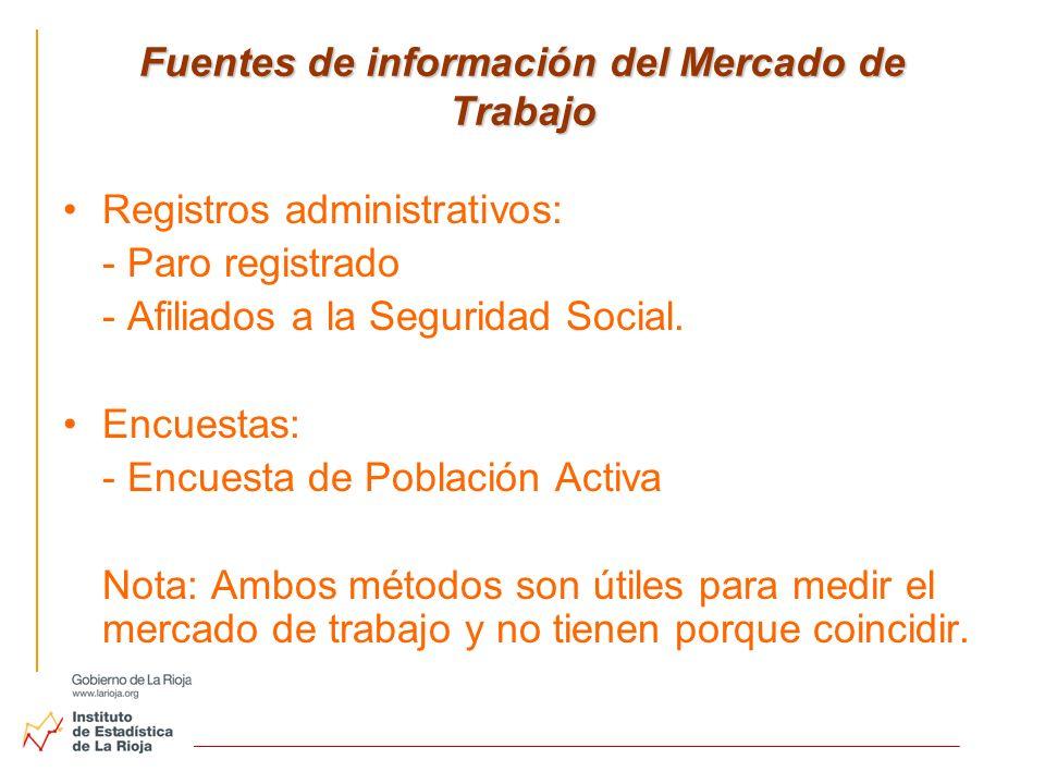 Fuentes de información del Mercado de Trabajo Registros administrativos: - Paro registrado - Afiliados a la Seguridad Social. Encuestas: - Encuesta de