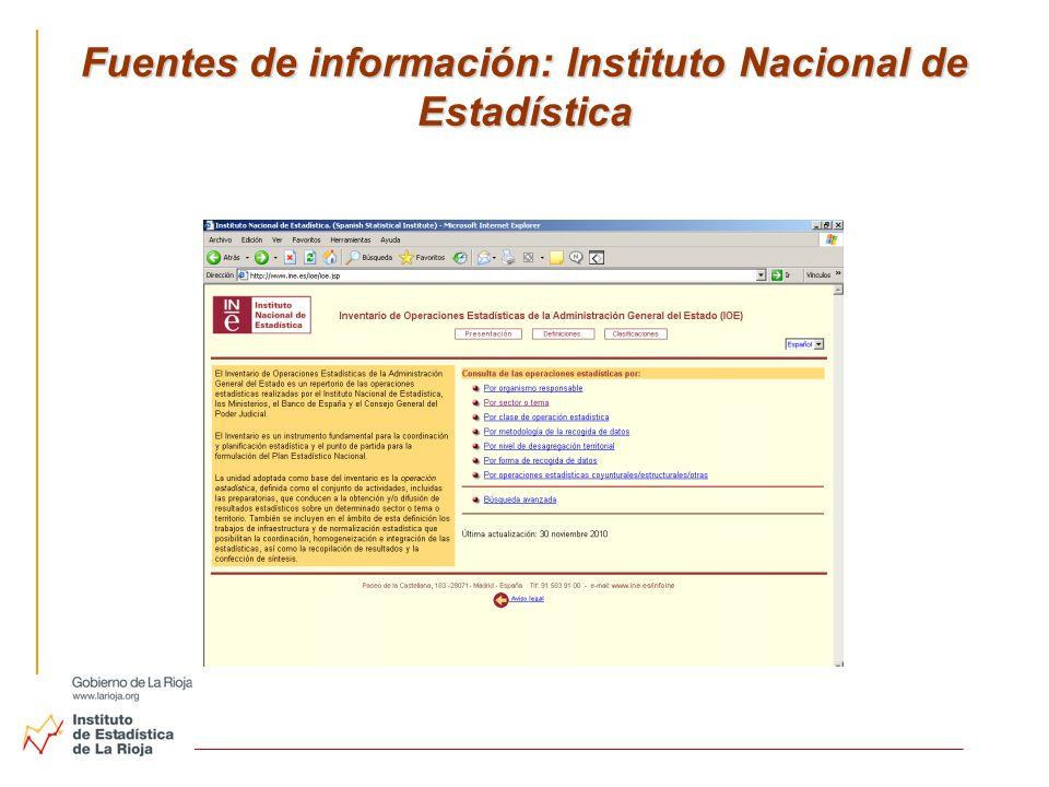 Fuentes de información: Instituto Nacional de Estadística