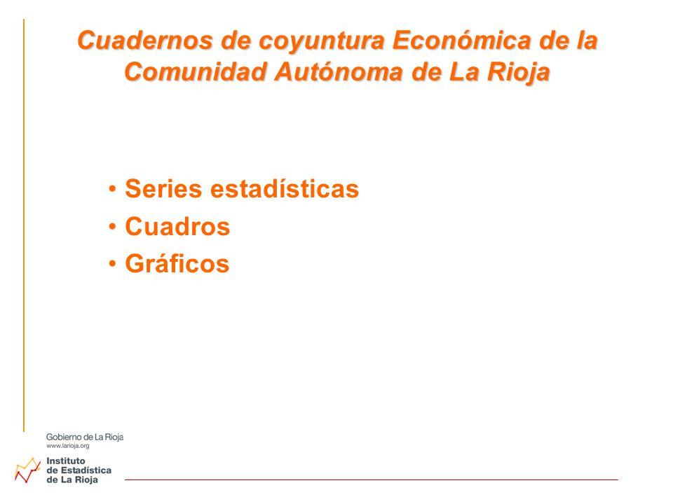 Cuadernos de coyuntura Económica de la Comunidad Autónoma de La Rioja Series estadísticas Cuadros Gráficos