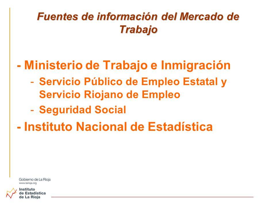 Fuentes de información del Mercado de Trabajo - Ministerio de Trabajo e Inmigración -Servicio Público de Empleo Estatal y Servicio Riojano de Empleo -