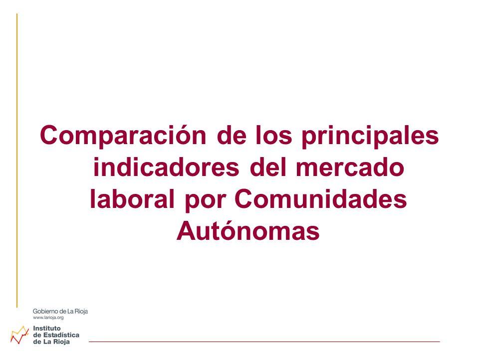 Comparación de los principales indicadores del mercado laboral por Comunidades Autónomas