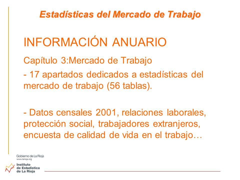 Estadísticas del Mercado de Trabajo INFORMACIÓN ANUARIO Capítulo 3:Mercado de Trabajo - 17 apartados dedicados a estadísticas del mercado de trabajo (