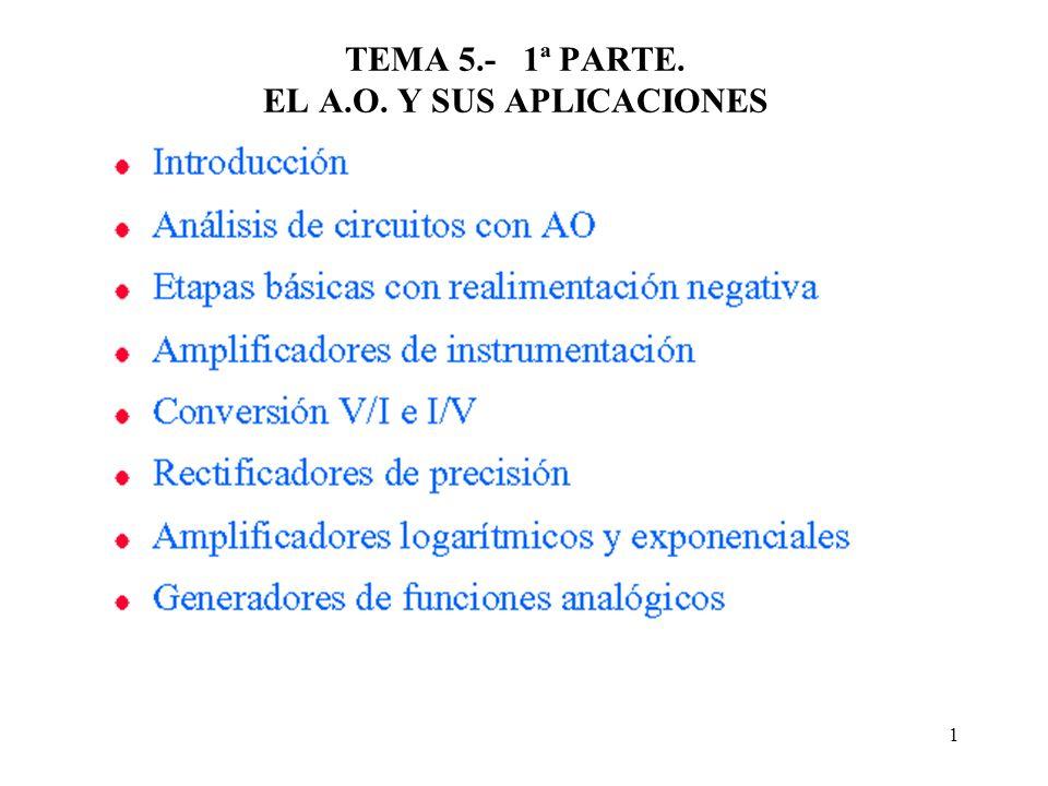 1 TEMA 5.- 1ª PARTE. EL A.O. Y SUS APLICACIONES