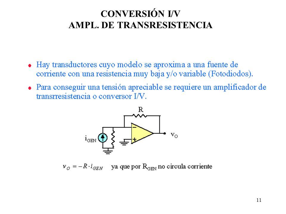 11 CONVERSIÓN I/V AMPL. DE TRANSRESISTENCIA