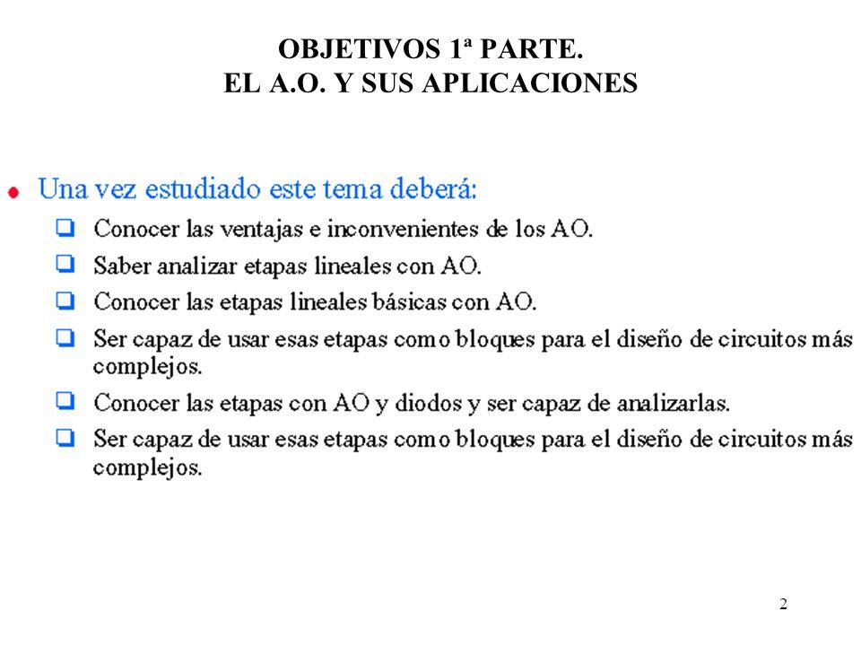 43 COMPENSACIÓN DE LOS EFECTOS DE I BIAS
