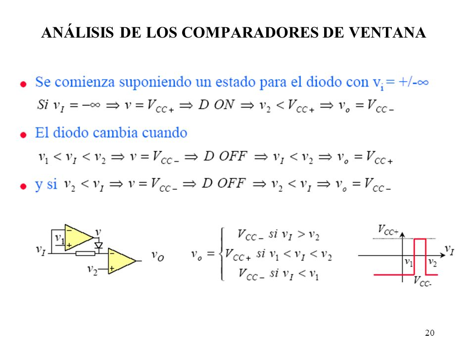 20 ANÁLISIS DE LOS COMPARADORES DE VENTANA