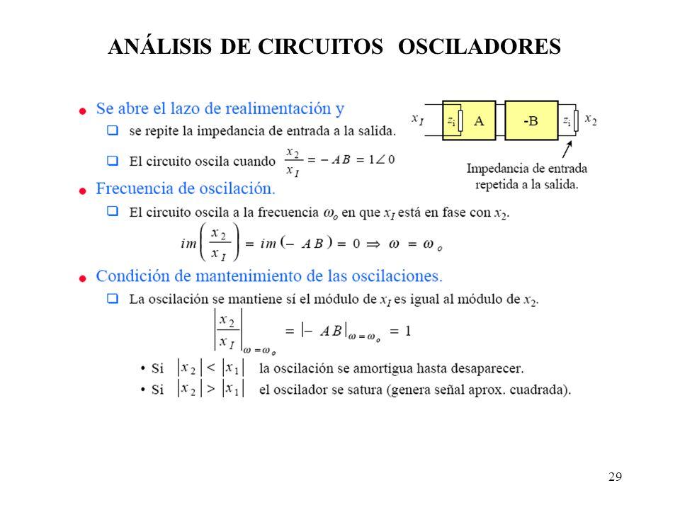 29 ANÁLISIS DE CIRCUITOS OSCILADORES