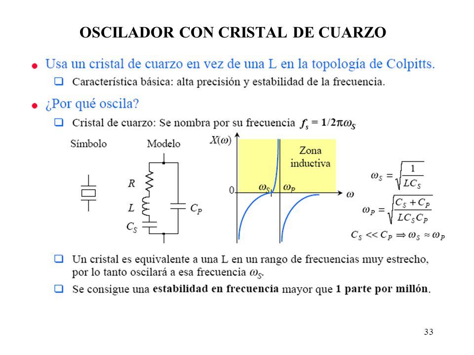 33 OSCILADOR CON CRISTAL DE CUARZO