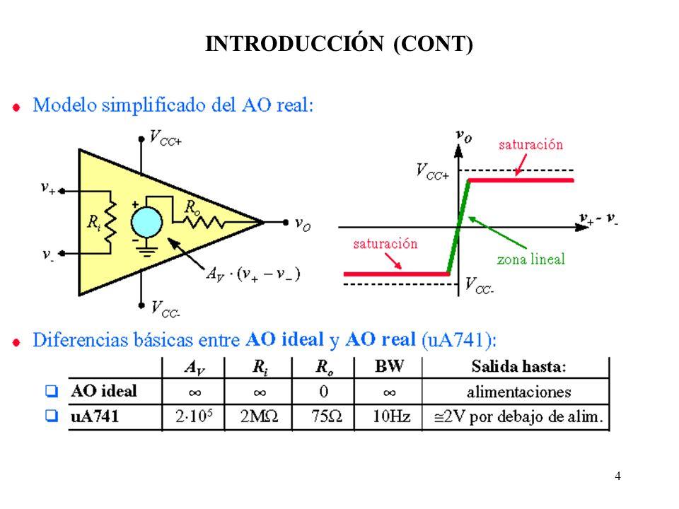 35 TEMA 5.- 3ª PARTE EL AMPLIFICADOR OPERACIONAL REAL