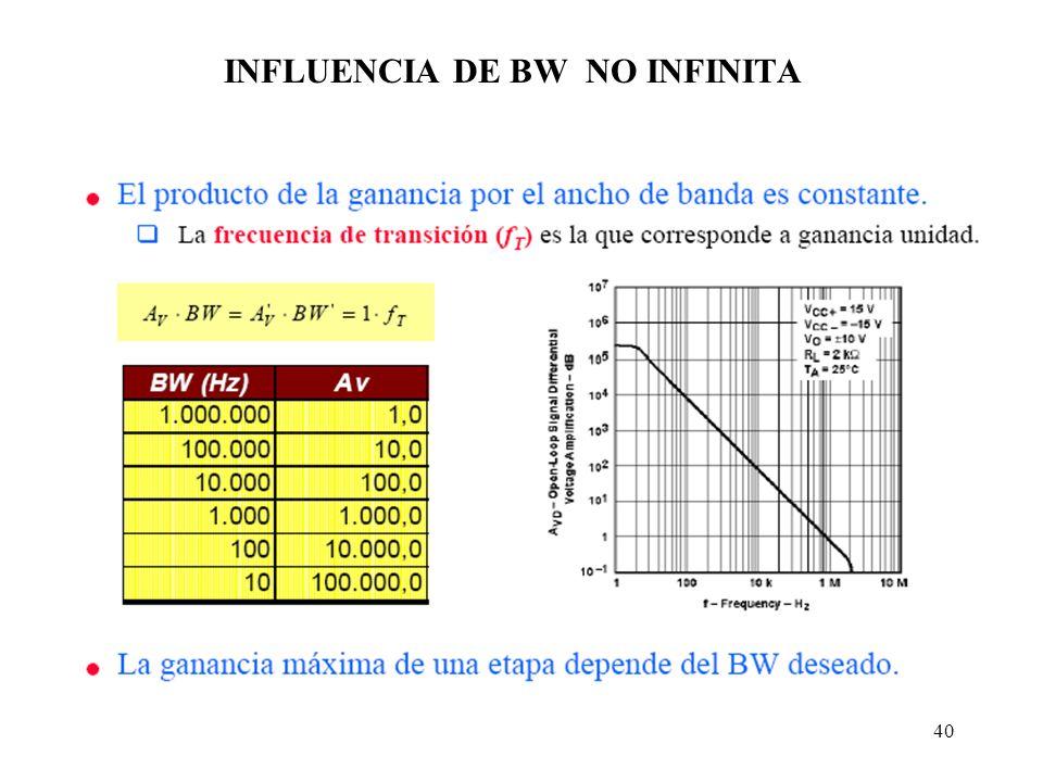 40 INFLUENCIA DE BW NO INFINITA