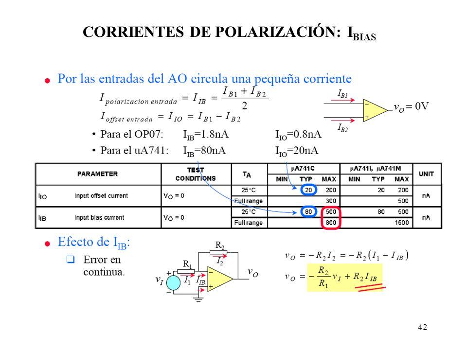 42 CORRIENTES DE POLARIZACIÓN: I BIAS