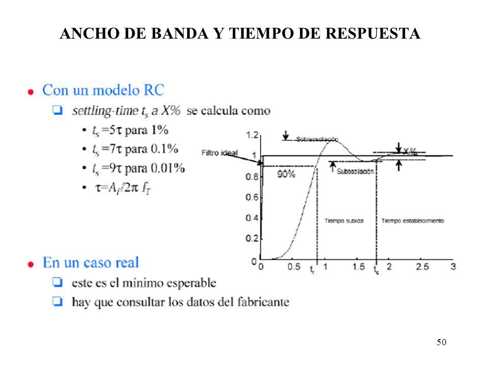 50 ANCHO DE BANDA Y TIEMPO DE RESPUESTA
