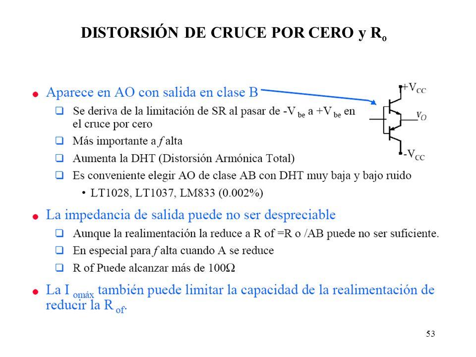 53 DISTORSIÓN DE CRUCE POR CERO y R o