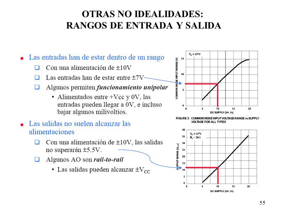 55 OTRAS NO IDEALIDADES: RANGOS DE ENTRADA Y SALIDA