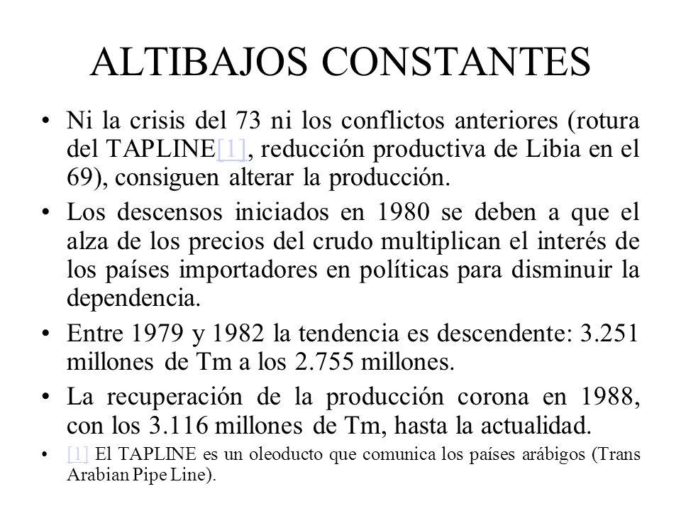 ALTIBAJOS CONSTANTES Ni la crisis del 73 ni los conflictos anteriores (rotura del TAPLINE[1], reducción productiva de Libia en el 69), consiguen alter