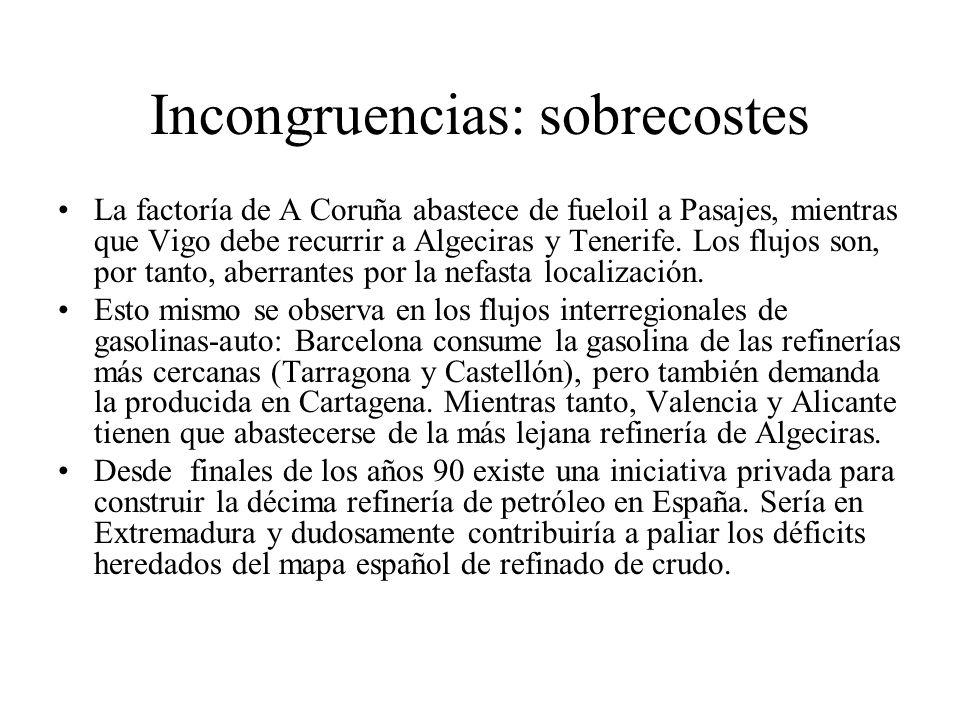 Incongruencias: sobrecostes La factoría de A Coruña abastece de fueloil a Pasajes, mientras que Vigo debe recurrir a Algeciras y Tenerife. Los flujos