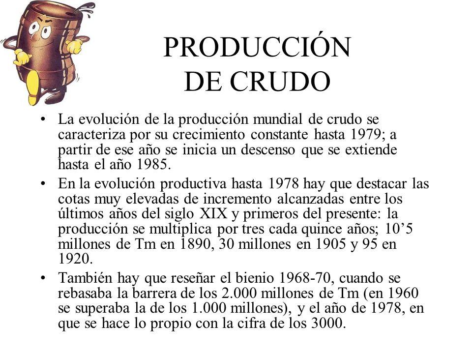 PRODUCCIÓN DE CRUDO La evolución de la producción mundial de crudo se caracteriza por su crecimiento constante hasta 1979; a partir de ese año se inic