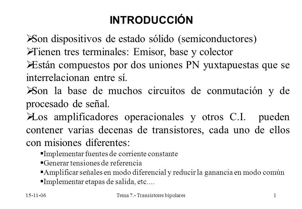15-11-06Tema 7.- Transistores bipolares1 INTRODUCCIÓN Son dispositivos de estado sólido (semiconductores) Tienen tres terminales: Emisor, base y colector Están compuestos por dos uniones PN yuxtapuestas que se interrelacionan entre sí.