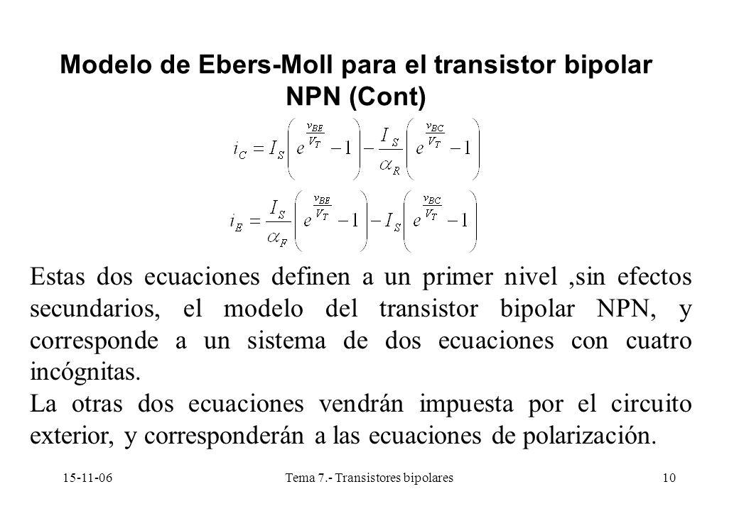 15-11-06Tema 7.- Transistores bipolares10 Modelo de Ebers-Moll para el transistor bipolar NPN (Cont) Estas dos ecuaciones definen a un primer nivel,sin efectos secundarios, el modelo del transistor bipolar NPN, y corresponde a un sistema de dos ecuaciones con cuatro incógnitas.