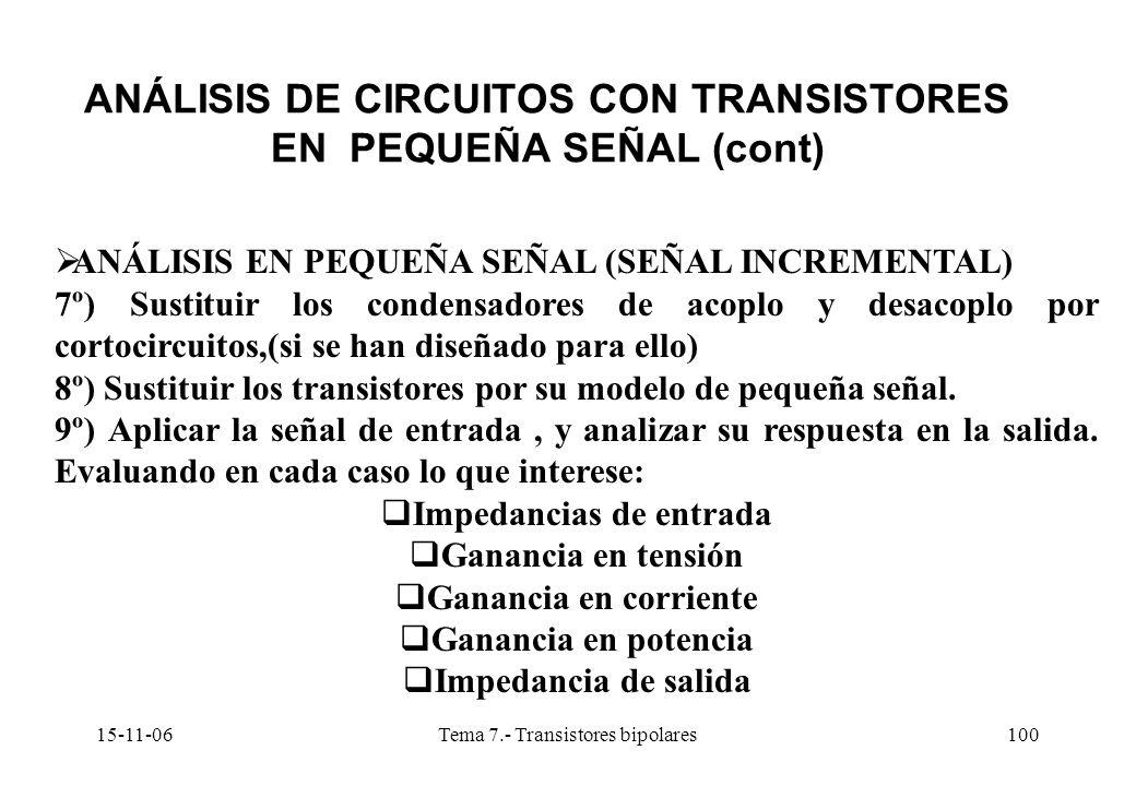 15-11-06Tema 7.- Transistores bipolares100 ANÁLISIS DE CIRCUITOS CON TRANSISTORES EN PEQUEÑA SEÑAL (cont) ANÁLISIS EN PEQUEÑA SEÑAL (SEÑAL INCREMENTAL) 7º) Sustituir los condensadores de acoplo y desacoplo por cortocircuitos,(si se han diseñado para ello) 8º) Sustituir los transistores por su modelo de pequeña señal.
