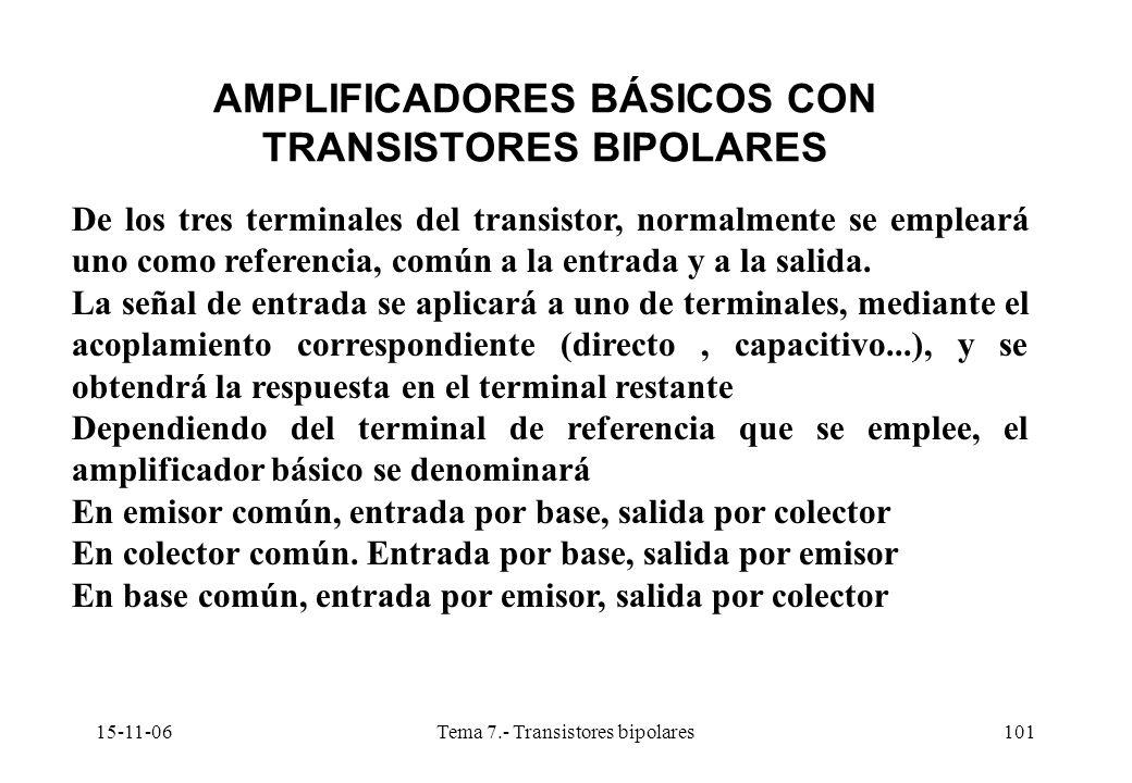 15-11-06Tema 7.- Transistores bipolares101 AMPLIFICADORES BÁSICOS CON TRANSISTORES BIPOLARES De los tres terminales del transistor, normalmente se empleará uno como referencia, común a la entrada y a la salida.