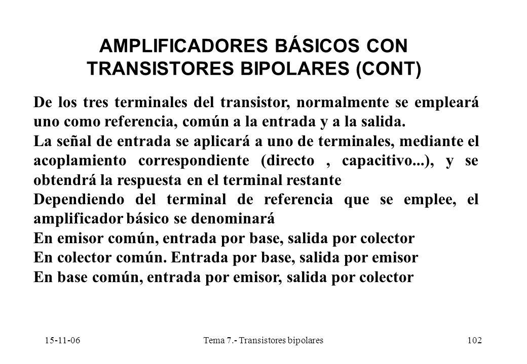 15-11-06Tema 7.- Transistores bipolares102 AMPLIFICADORES BÁSICOS CON TRANSISTORES BIPOLARES (CONT) De los tres terminales del transistor, normalmente