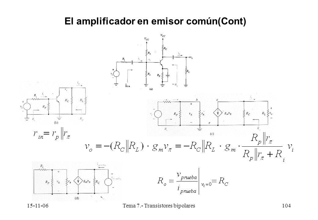 15-11-06Tema 7.- Transistores bipolares104 El amplificador en emisor común(Cont)