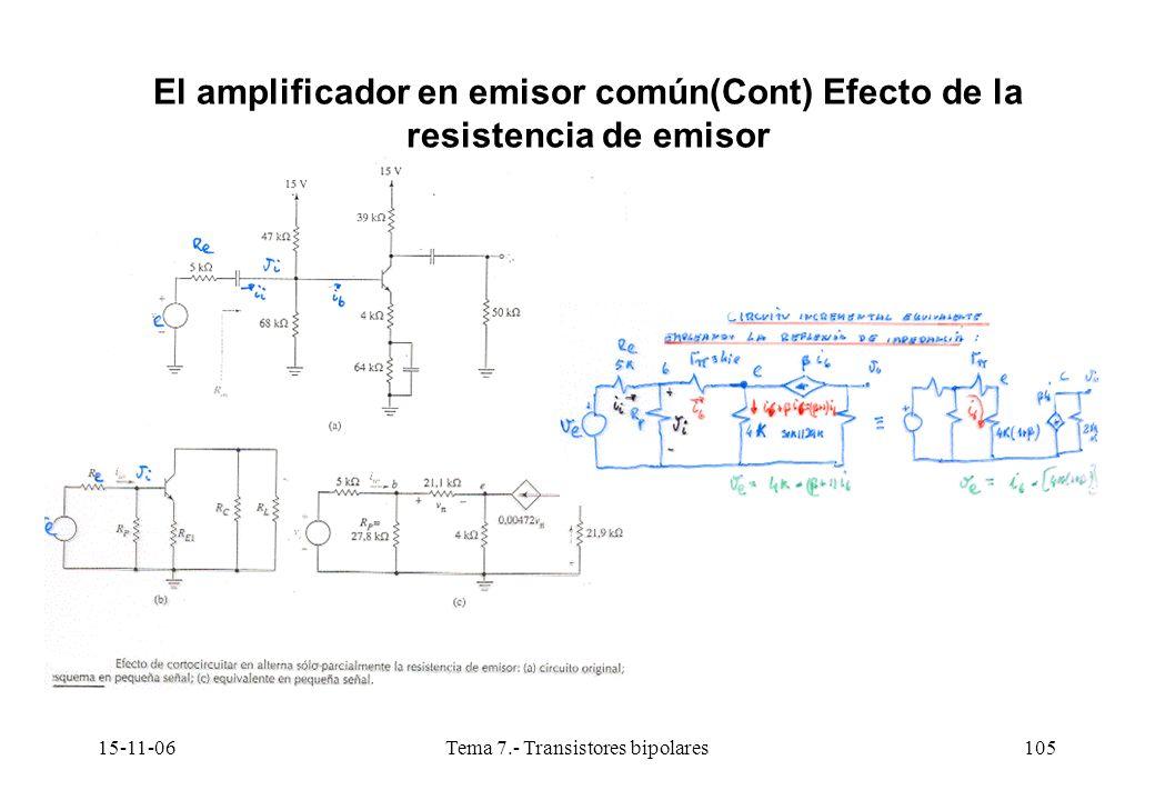 15-11-06Tema 7.- Transistores bipolares105 El amplificador en emisor común(Cont) Efecto de la resistencia de emisor