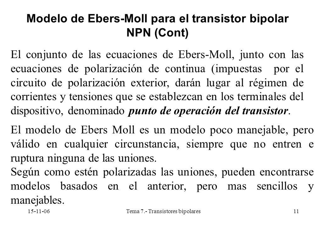 15-11-06Tema 7.- Transistores bipolares11 Modelo de Ebers-Moll para el transistor bipolar NPN (Cont) El conjunto de las ecuaciones de Ebers-Moll, junto con las ecuaciones de polarización de continua (impuestas por el circuito de polarización exterior, darán lugar al régimen de corrientes y tensiones que se establezcan en los terminales del dispositivo, denominado punto de operación del transistor.