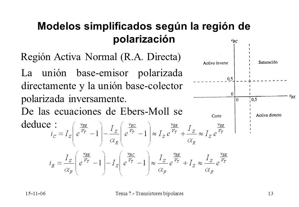 15-11-06Tema 7.- Transistores bipolares13 Modelos simplificados según la región de polarización Región Activa Normal (R.A. Directa) La unión base-emis