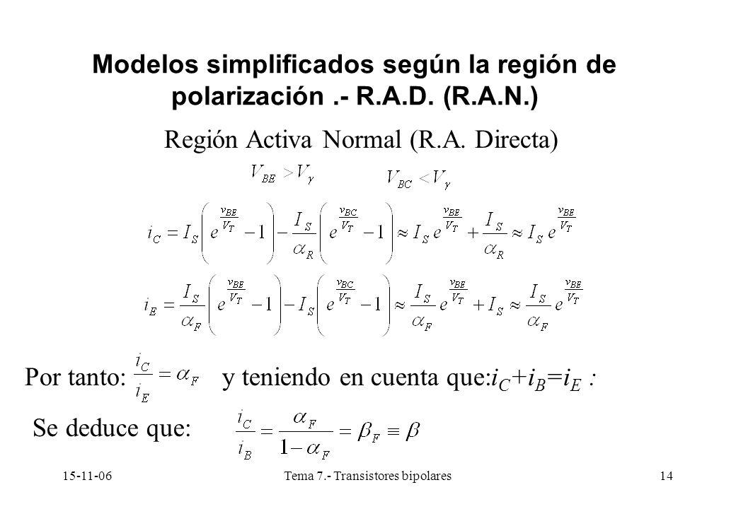 15-11-06Tema 7.- Transistores bipolares14 Modelos simplificados según la región de polarización.- R.A.D. (R.A.N.) Región Activa Normal (R.A. Directa)