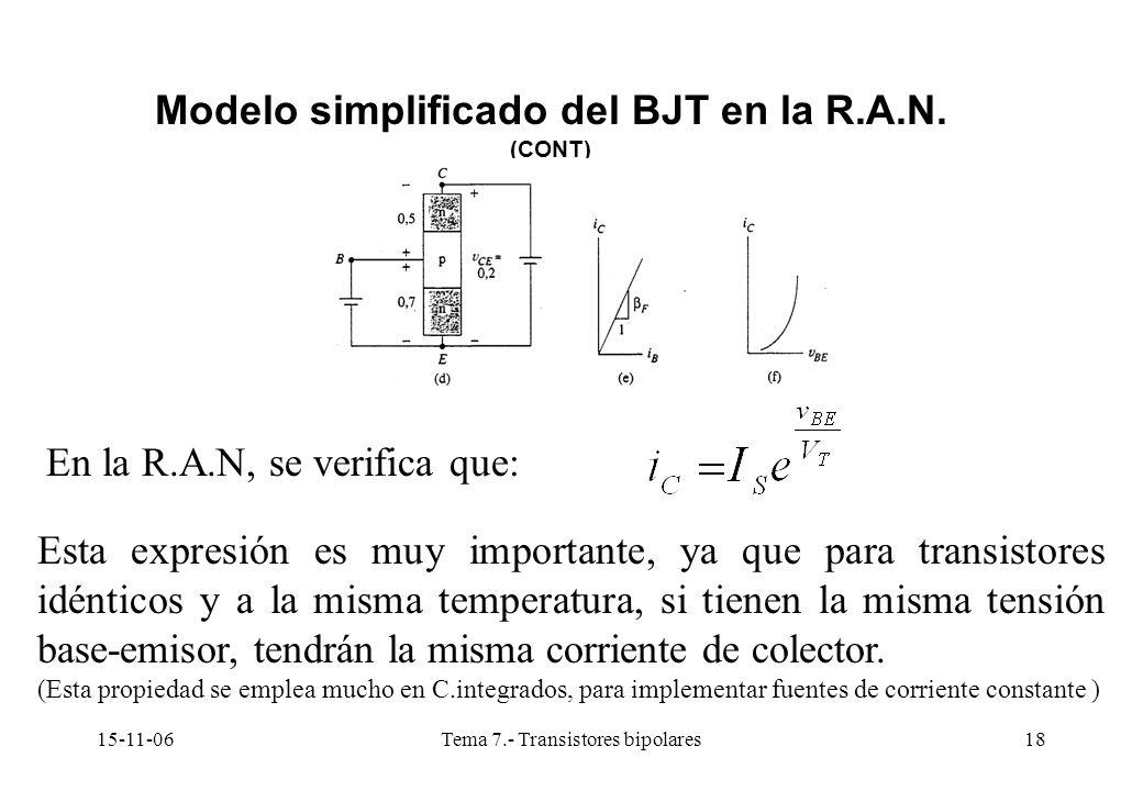 15-11-06Tema 7.- Transistores bipolares18 Modelo simplificado del BJT en la R.A.N. (CONT) En la R.A.N, se verifica que: Esta expresión es muy importan