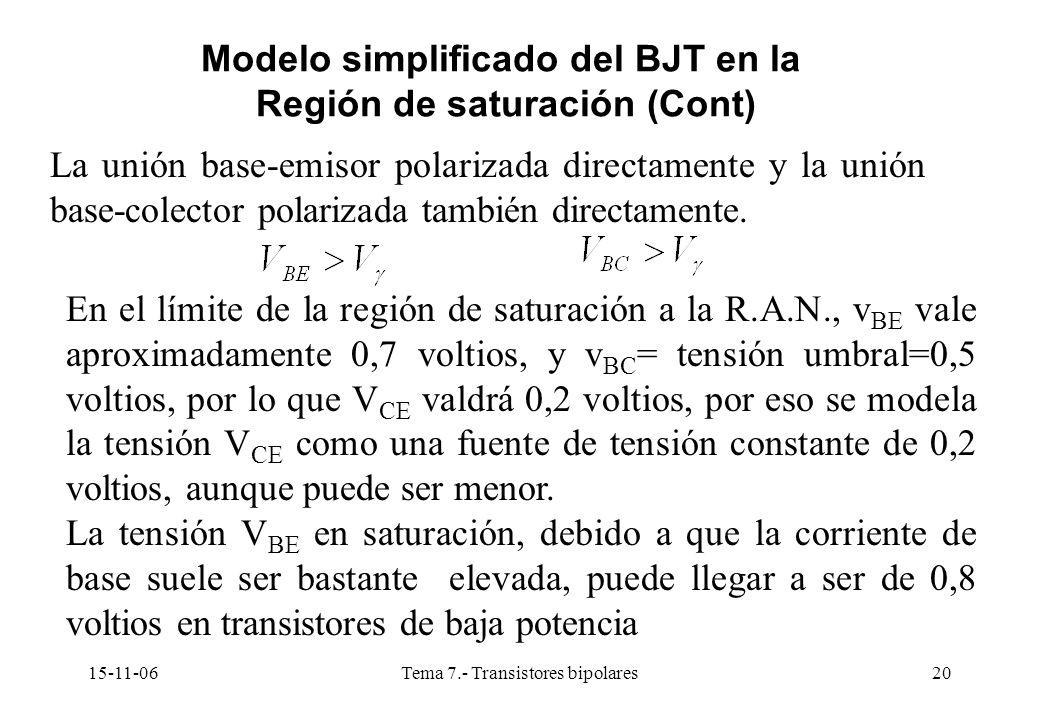 15-11-06Tema 7.- Transistores bipolares20 Modelo simplificado del BJT en la Región de saturación (Cont) La unión base-emisor polarizada directamente y la unión base-colector polarizada también directamente.