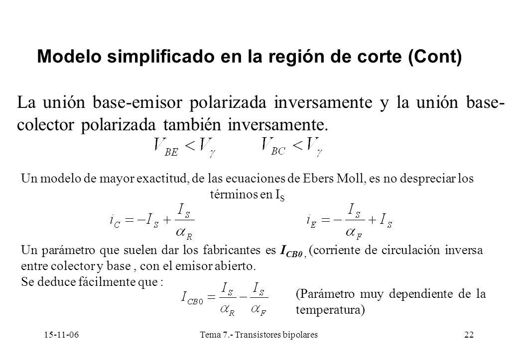 15-11-06Tema 7.- Transistores bipolares22 Modelo simplificado en la región de corte (Cont) La unión base-emisor polarizada inversamente y la unión bas