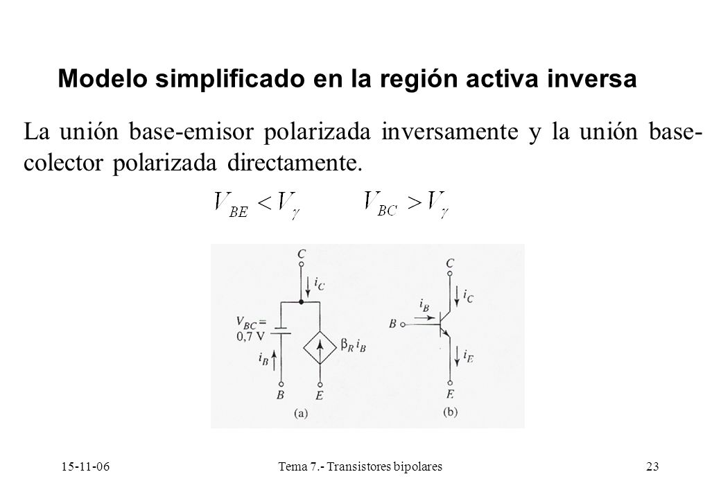 15-11-06Tema 7.- Transistores bipolares23 Modelo simplificado en la región activa inversa La unión base-emisor polarizada inversamente y la unión base